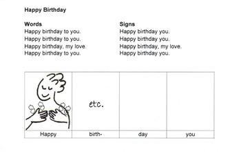 HAPPY BIRTHDAY in Sign Language