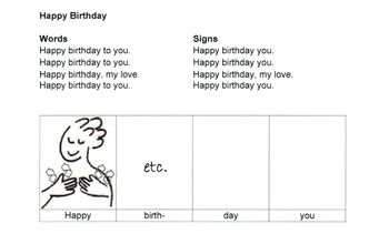 HAPPY BIRTHDAY in Sign Language by EloiseArt and Education | TpT