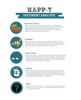 HAPPY Document Analysis Handout by Steph Gorges | TpT
