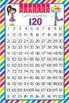 HAPPY KIDz - Classroom Decor: Counting to 120 Poster - size 24 x 36