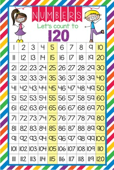 HAPPY KIDz - Classroom Decor: Counting to 120 Poster - siz