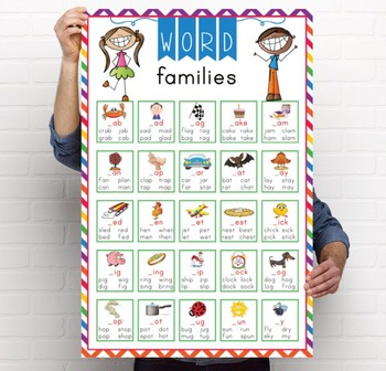 HAPPY KIDz - Classroom Decor: Language Arts, Word Families POSTER - size 24 x 36