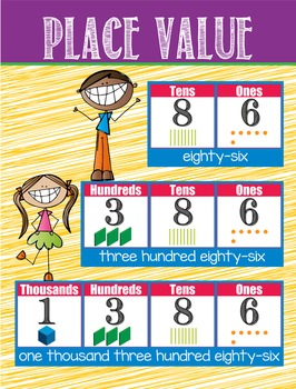 HAPPY KIDz - Classroom Decor: Place Value Chart - size 18 x 24