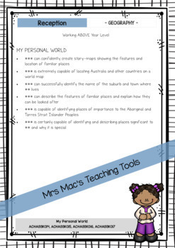 HASS  - Report Writing Comments - Reception Foundation - Australian Curriculum