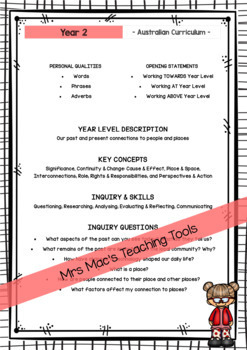 Geography History HASS - Australian - Report Writing - Year 2