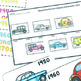 HASS Then and Now History of Transport: Cars 1920 - 1970 Research Pack