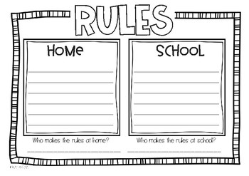 HASS | Year 3 Civics and Citizenship: Importance of Rules