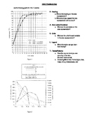 HAULT Method for Data Analysis