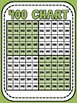 HAVE TO HAVE 100'S CHART