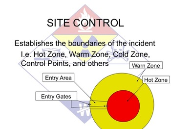 HAZMAT TECHNICIAN INCIDENT MANAGEMENT (HAZARDOUS MATERIALS)