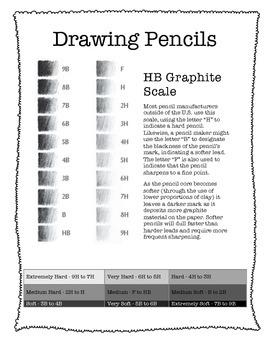 HB Graphite Pencil Scale