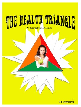 HEALTH TRIANGLE, Interactive Notebook
