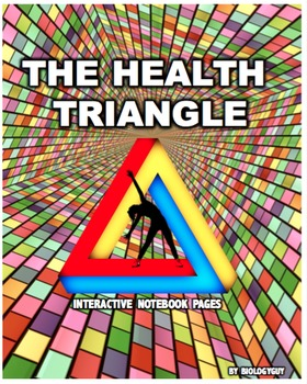 HEALTH TRIANGLE: Interactive Notebook Pages