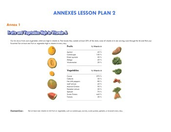 GIFTED AND TALENTED- HEALTH&NUTRITION COMPLETE UNIT.Lesson Plan
