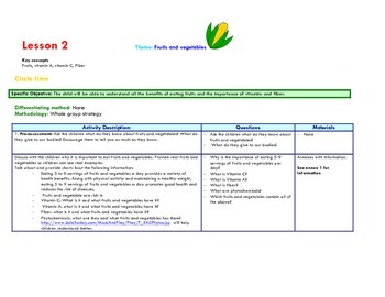 GIFTED AND TALENTED-HEALTH&NUTRITION.Lesson Plan-2