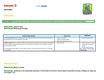 GIFTED AND TALENTED-HEALTH&NUTRITION.Lesson Plan-3