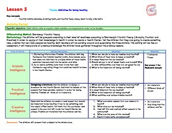 GIFTED AND TALENTED-HEALTH&NUTRITION.Lesson Plan-5