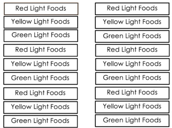 HEALTHY EATING TRAFFIC LIGHTS Activity