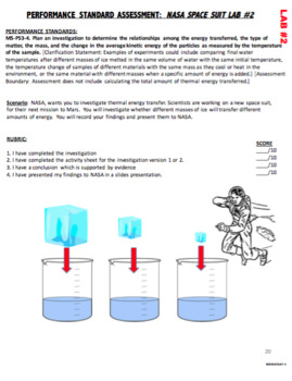 HEAT AND ENERGY, ACTIVITY PACKET (NGSS MS-PS3.A MS-PS3.B)