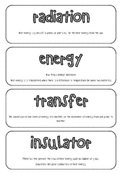 HEAT TRANSFER - Physical Sciences - VOCABULARY