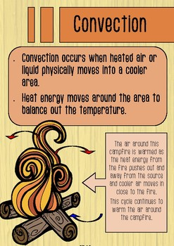 HEAT TRANSFER - Physical Sciences POSTERS