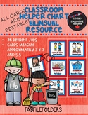 CLASSROOM HELPER CHART FOR DUAL LANGUAGE CLASSROOMS-EDITABLE