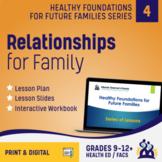 HF04 - Relationships for Family