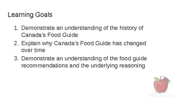 HFA4U - History of the Food Guide