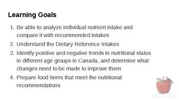 HFA4U - Nutritional Status (DRIs, Caloric Requirements, BMI)