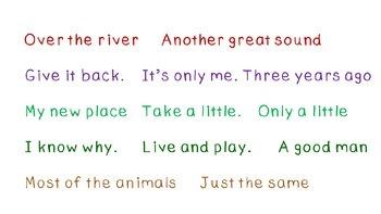 HFW in Phrases......to help build fluency