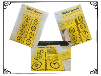HHPS & WHMIS Flapbooks For Interactive Science Notebooks