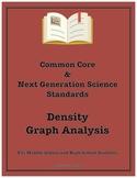 """HI-CEES"" Graph Analysis Using Density"