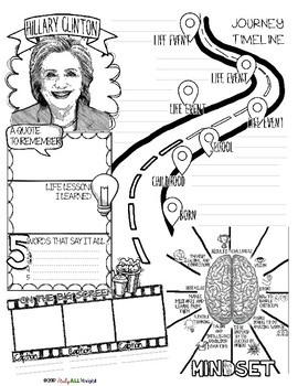 HILLARY CLINTON, WOMEN'S HISTORY, BIOGRAPHY, TIMELINE, SKETCHNOTES, POSTER