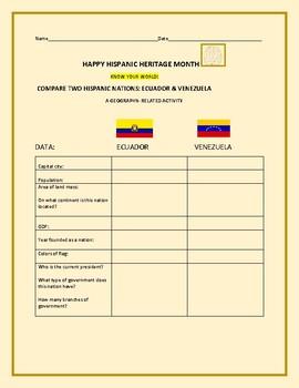 HISPANIC HERITAGE MONTH: COMPARE TWO NATIONS: ECUADOR & VENEZUELA