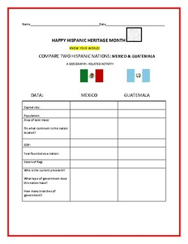 HISPANIC HERITAGE MONTH: COMPARE TWO NATIONS: MEXICO & GUATEMALA