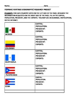 HISPANIC HERITAGE MONTH/ GEOGRAPHY PROJECT