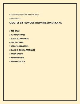 HISPANIC HERITAGE MONTH: INSPIRATIONAL QUOTES BY FAMOUS HISPANICS