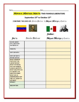 HISPANIC HERITAGE MONTH: TWO FAMOUS LIBERATORS: A HISTORY ACTIVITY