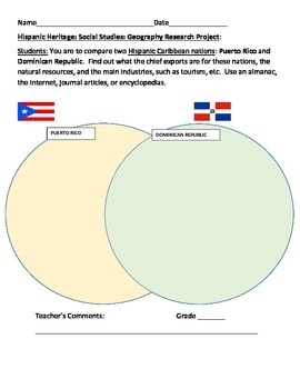 HISPANIC HERITAGE: GEOGRAPHY  PROJECT:PUERTO RICO & DOMINICAN REPUBLIC