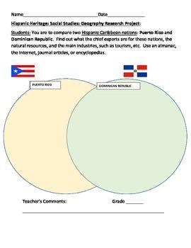HISPANIC HERITAGE: GEOGRAPHY  PROJECT:PUERTO RICO & DOMINI