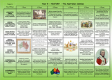 HISTORY - AUSTRALIAN COLONIES - CURRIC ALIGNED - GARDNERS RUBRIC - Yr 5