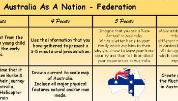 HISTORY - AUSTRALIAN FEDERATION - CURRIC ALIGNED - GARDNERS RUBRIC - Yr 6