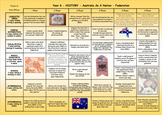HISTORY - AUSTRALIAN FEDERATION - CURRIC ALIGNED - GARDNER