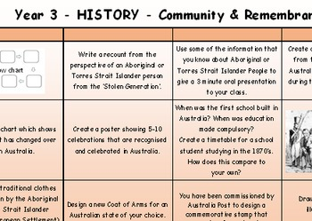 HISTORY - COMMUNITY AND REMEMBRANCE - CURRIC ALIGNED - Yr 3