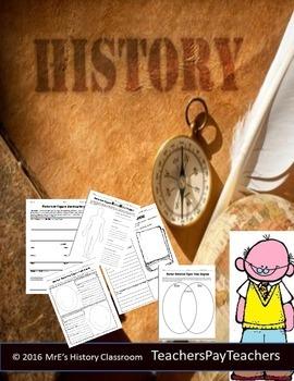 HISTORY DOZEN - Historical Figure different assignments