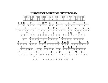 HISTORY OF MEDICINE CRYPTOGRAM