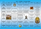HISTORY - THE ANCIENT WORLDS - CURRIC ALIGNED - GARDNERS RUBRIC - Yr 7