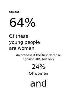 HIV/AIDS Bulletin Board
