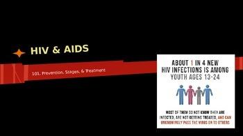 HIV/AIDS Powerpoint Presentation