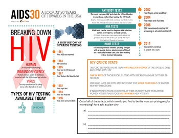 HIV, Aids and the Immune System - An Introduction